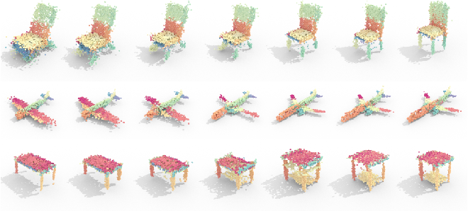 Figure 1 for PointGMM: a Neural GMM Network for Point Clouds
