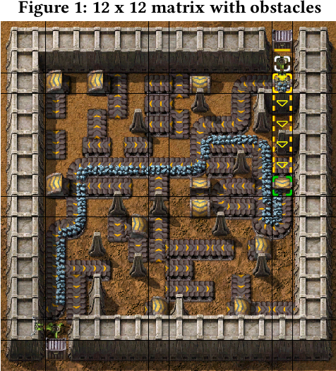 Figure 1 for The Factory Must Grow: Automation in Factorio