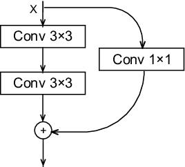 Figure 1 for Micro-Attention for Micro-Expression recognition