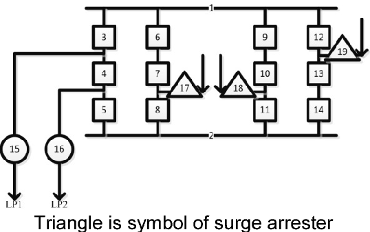 Reliability Analysis Of Surge Arrester Location Effect In High