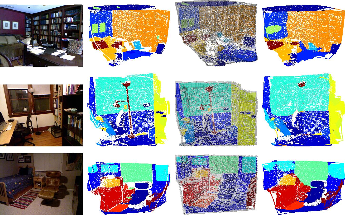 Figure 4 for Gaussian Processes Semantic Map Representation