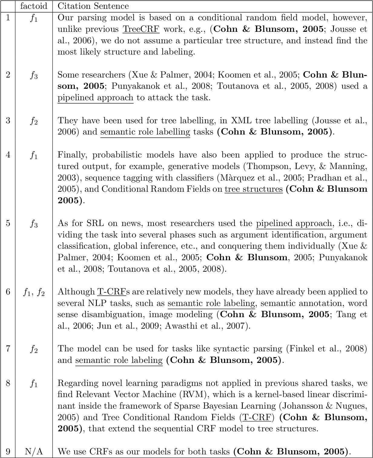Figure 3 for Generating Extractive Summaries of Scientific Paradigms
