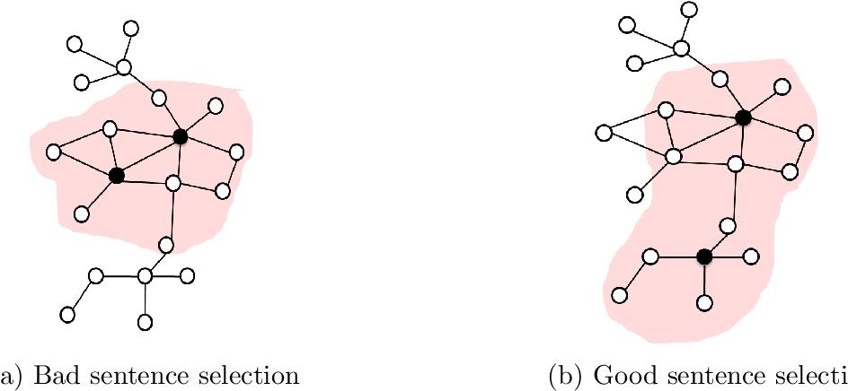 Figure 4 for Generating Extractive Summaries of Scientific Paradigms