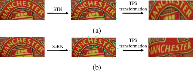 Figure 1 for Symmetry-constrained Rectification Network for Scene Text Recognition