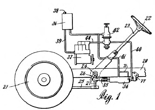 PDF] Hydraulic power steering system design in road vehicles