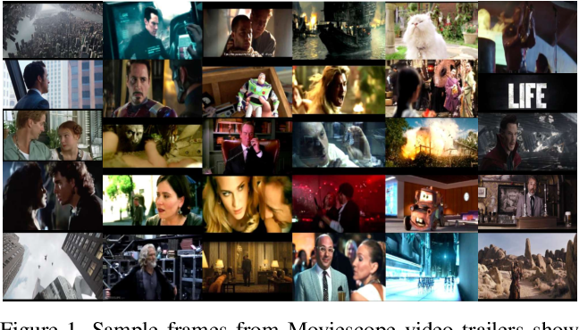 Figure 1 for Moviescope: Large-scale Analysis of Movies using Multiple Modalities