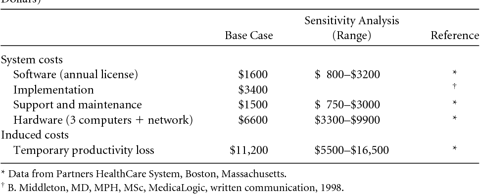 A cost-benefit analysis of electronic medical records in primary