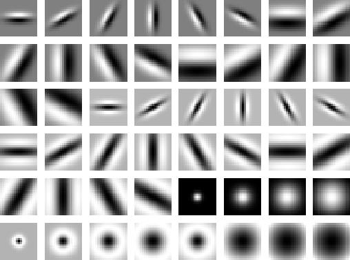 Figure 3 for Filter Bank Regularization of Convolutional Neural Networks