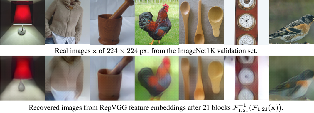 Figure 3 for Deep Neural Networks are Surprisingly Reversible: A Baseline for Zero-Shot Inversion