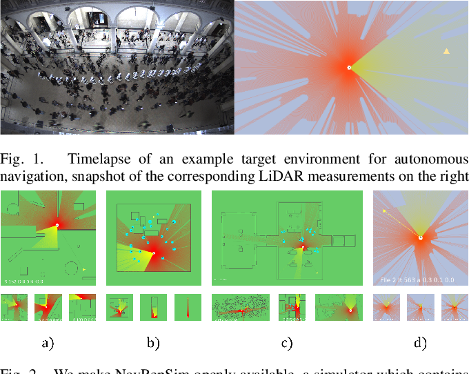Figure 1 for NavRep: Unsupervised Representations for Reinforcement Learning of Robot Navigation in Dynamic Human Environments