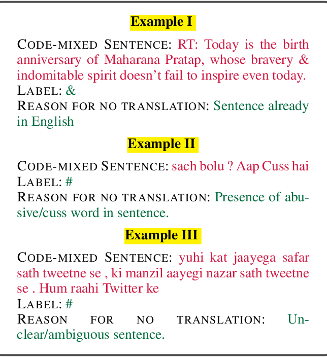 Figure 3 for PHINC: A Parallel Hinglish Social Media Code-Mixed Corpus for Machine Translation