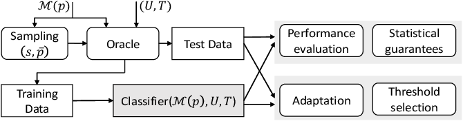 Figure 1 for Neural State Classification for Hybrid Systems