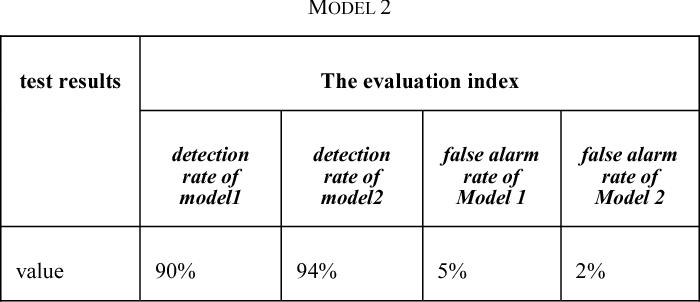 Yolov3 Person Detection