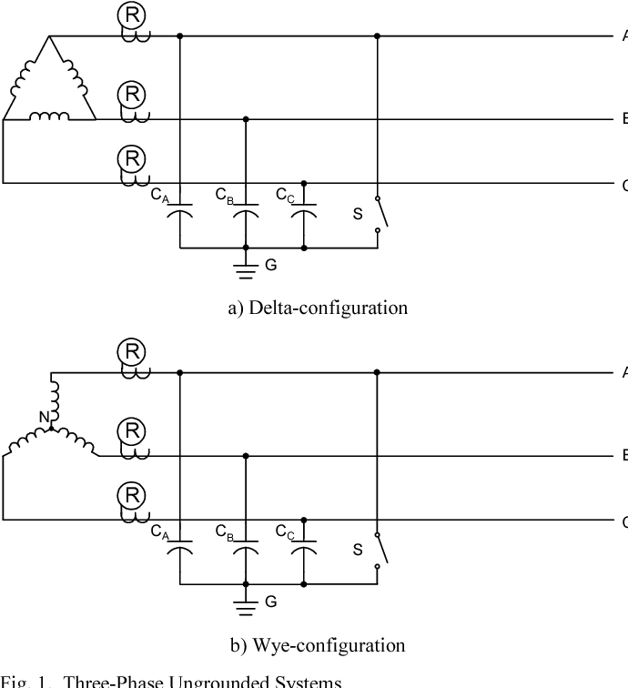 A ground fault protection method for ungrounded systems - Semantic