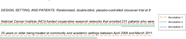 Figure 1 for A Study on Agreement in PICO Span Annotations