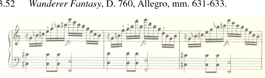 Figure 3 29 from The orchestral elements in Franz Schubert's