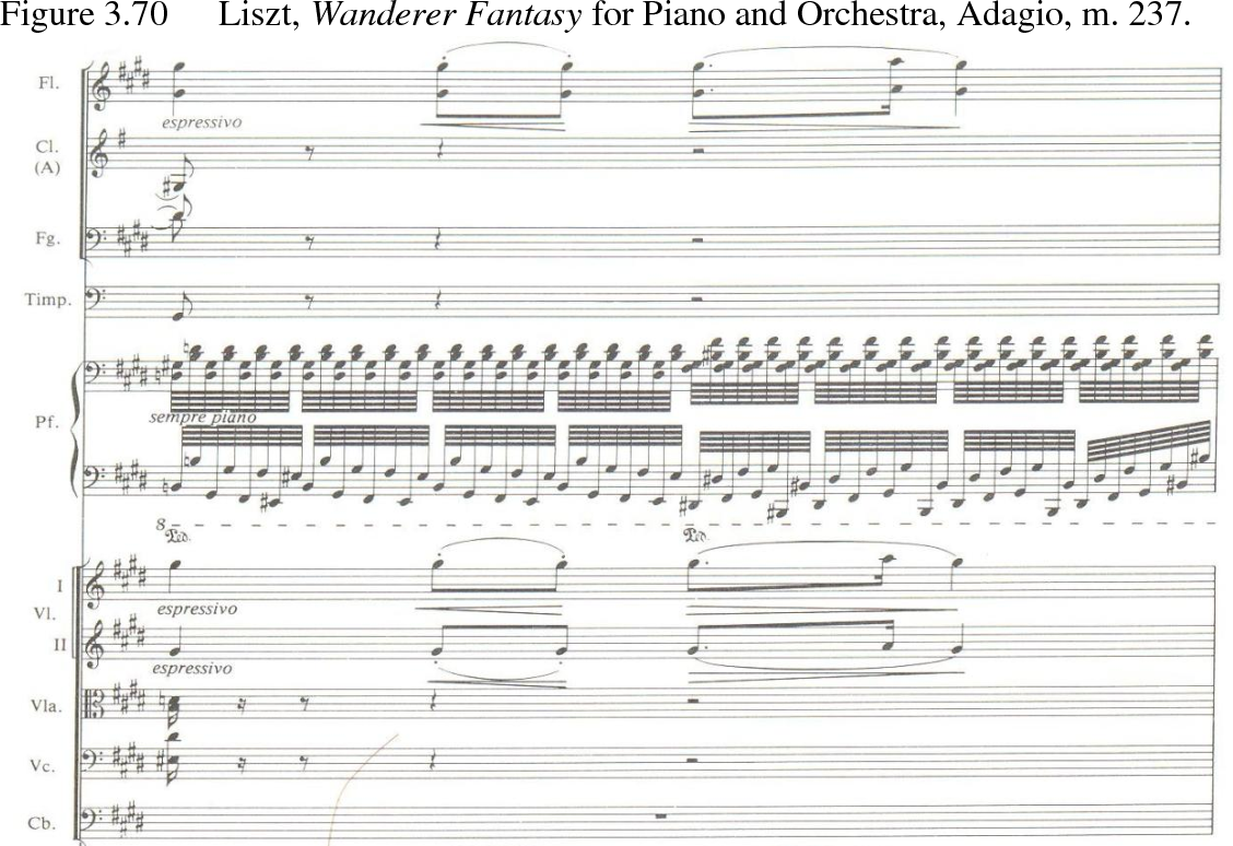 Figure 3 69 from The orchestral elements in Franz Schubert's