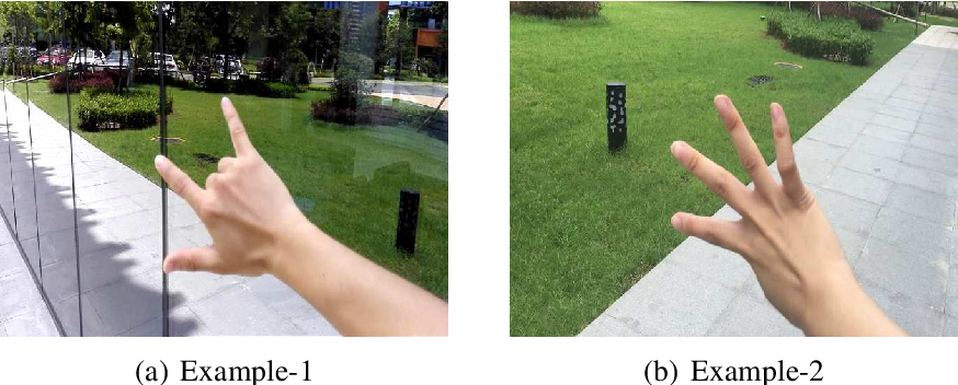 Figure 1 for A Unified Learning Approach for Hand Gesture Recognition and Fingertip Detection