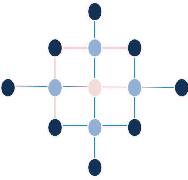 Figure 4 for Graph-FCN for image semantic segmentation