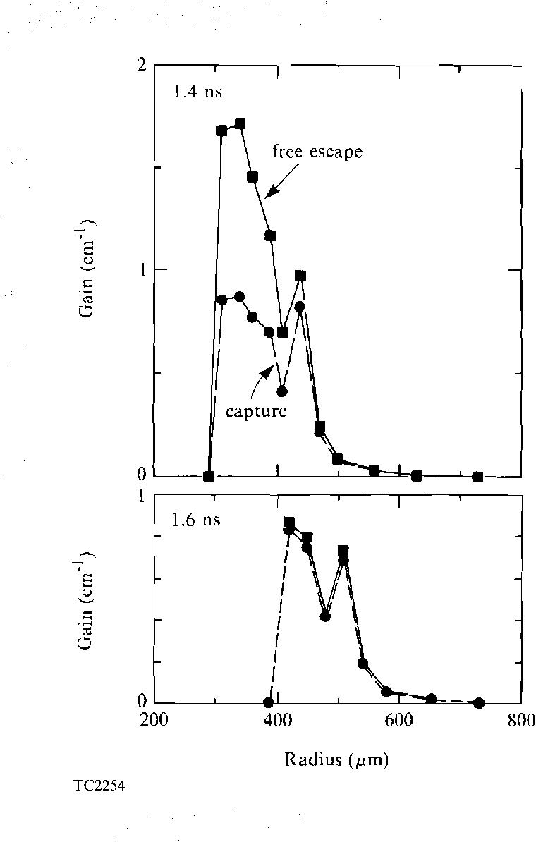 figure 33.19