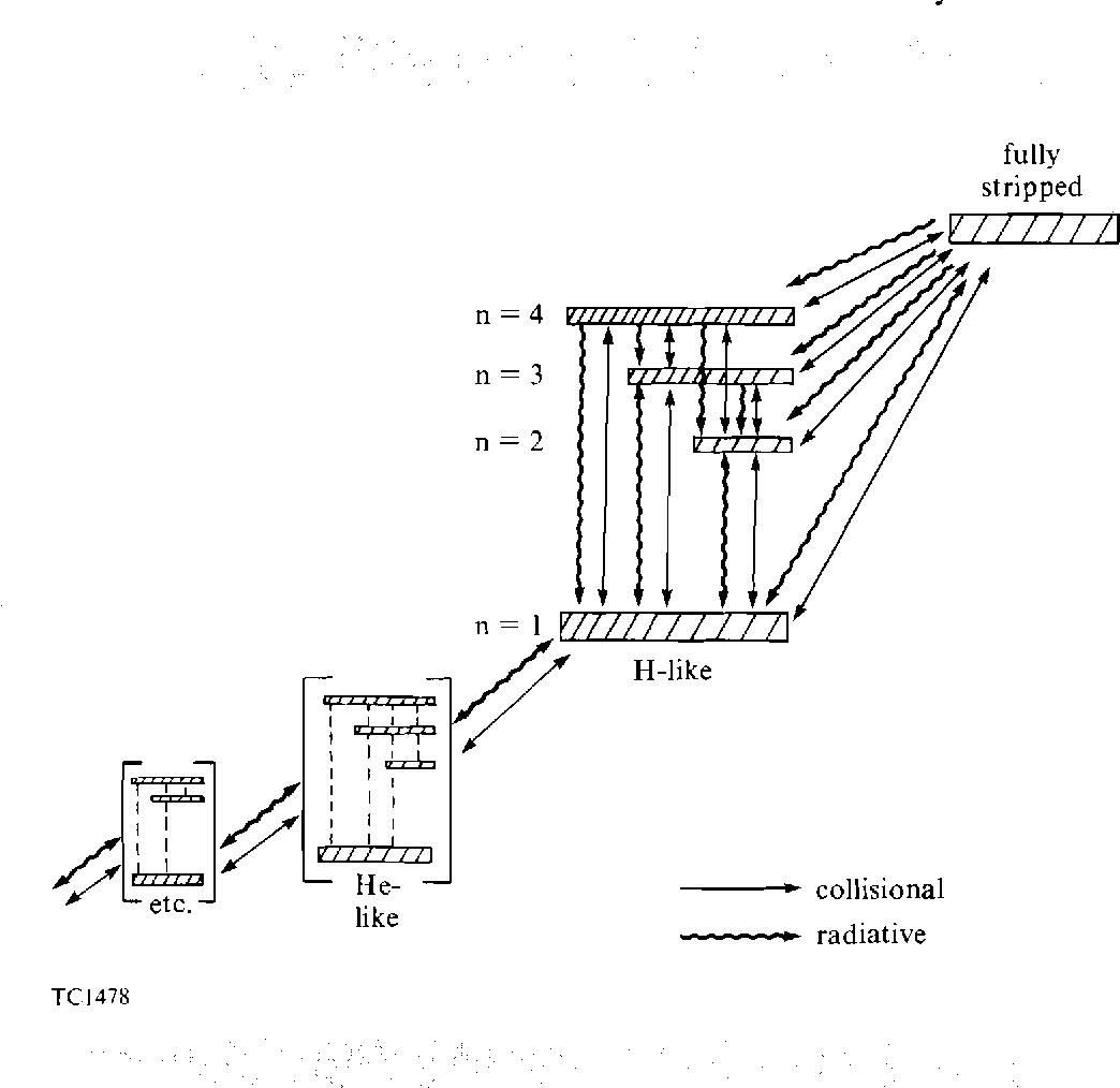 figure 33.15