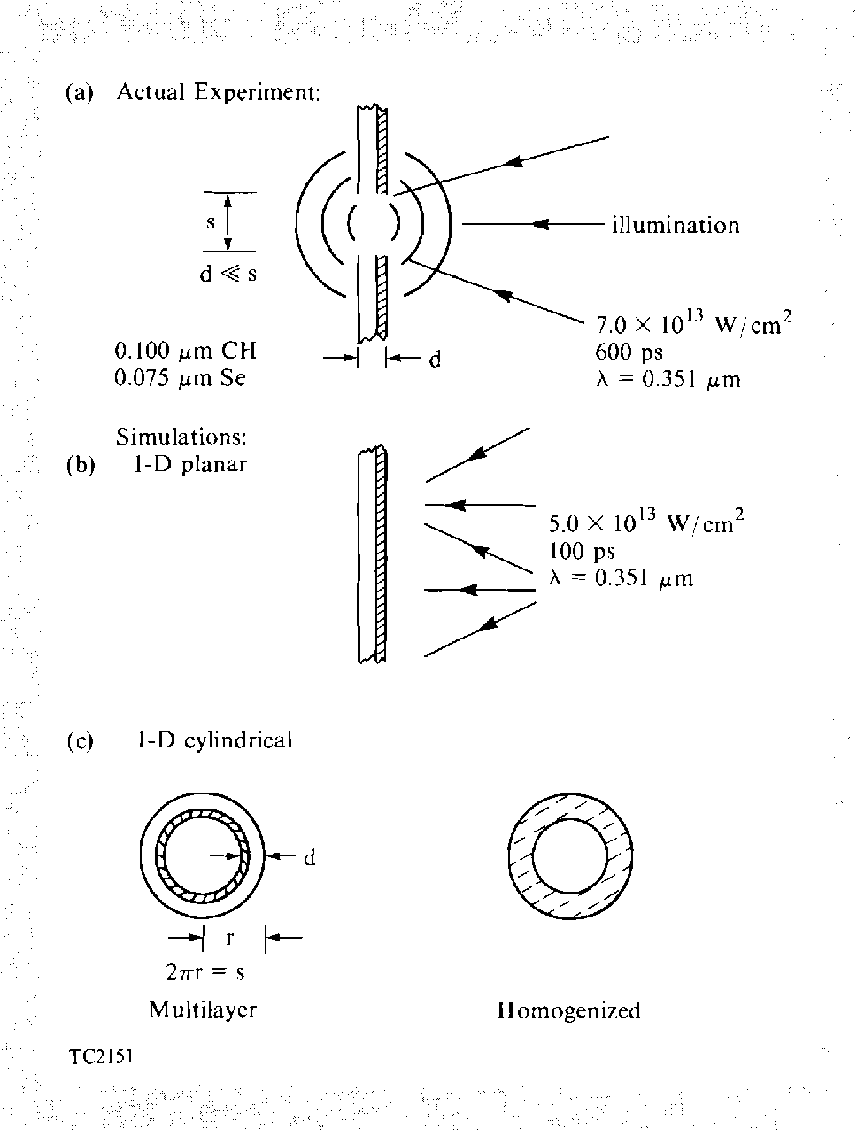 figure 33.16