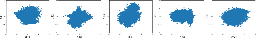 Figure 1 for Testing for Typicality with Respect to an Ensemble of Learned Distributions