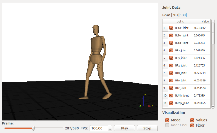Figure 3 for Classification of Human Whole-Body Motion using Hidden Markov Models
