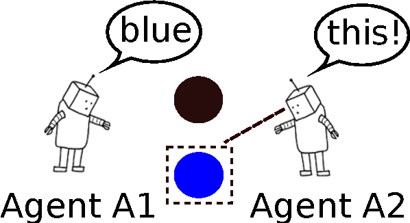 Figure 1 for Towards Multi-Agent Communication-Based Language Learning