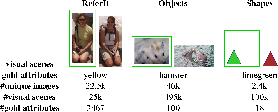 Figure 2 for Towards Multi-Agent Communication-Based Language Learning