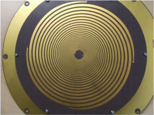 Figure 14 from Null Forming in Circularly Polarized Antenna Patterns