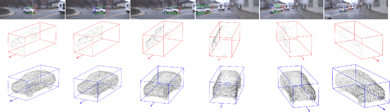 Figure 1 for Joint Pose and Shape Estimation of Vehicles from LiDAR Data