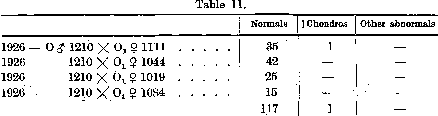 table 11