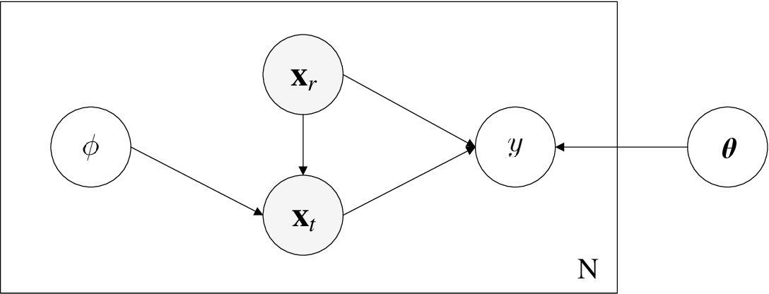 Figure 2 for Quantifying Visual Image Quality: A Bayesian View