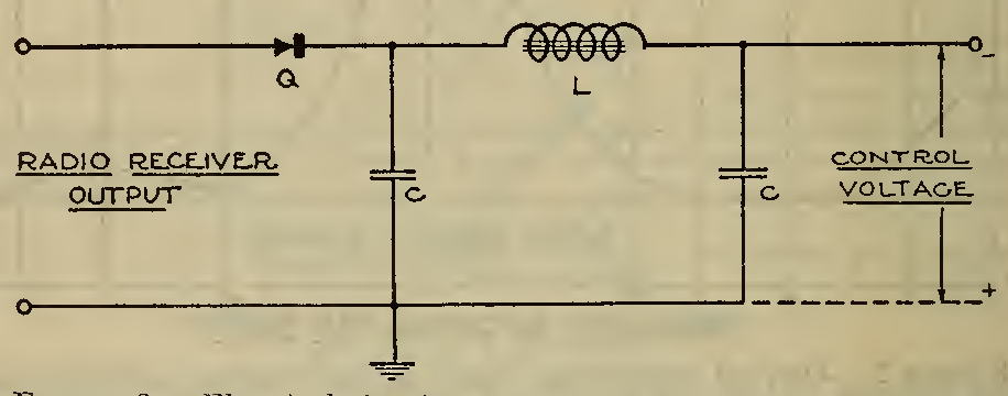 Figure 6 from RP 330 AUTOMATIC VOLUME CONTROL FOR AIRCRAFT