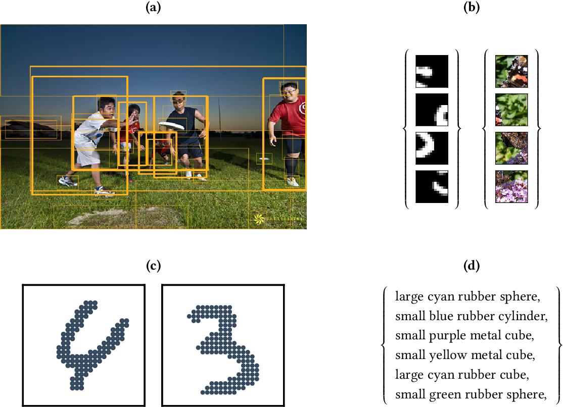 Figure 1 for Learning to Represent and Predict Sets with Deep Neural Networks