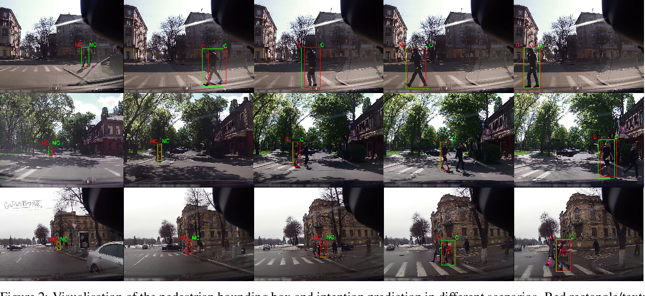 Figure 4 for Pedestrian Intention Prediction: A Multi-task Perspective