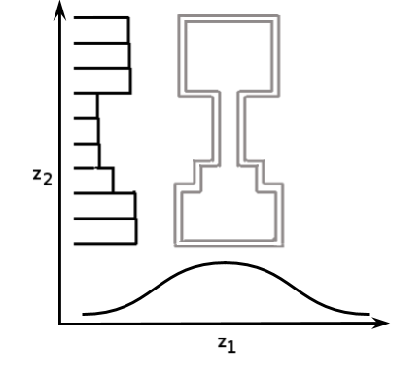 Figure 1 for Piecewise Latent Variables for Neural Variational Text Processing