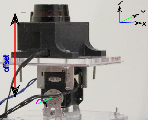 Figure 1 for 3D Sensing of a Moving Object with a Nodding 2D LIDAR and Reconfigurable Mirrors