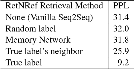 Figure 1 for Retrieve and Refine: Improved Sequence Generation Models For Dialogue