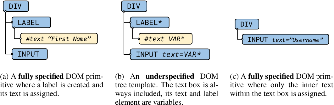 Figure 3 for Adversarial Environment Generation for Learning to Navigate the Web