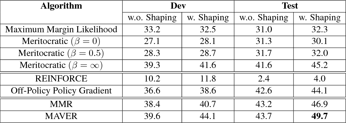 Figure 4 for Policy Shaping and Generalized Update Equations for Semantic Parsing from Denotations
