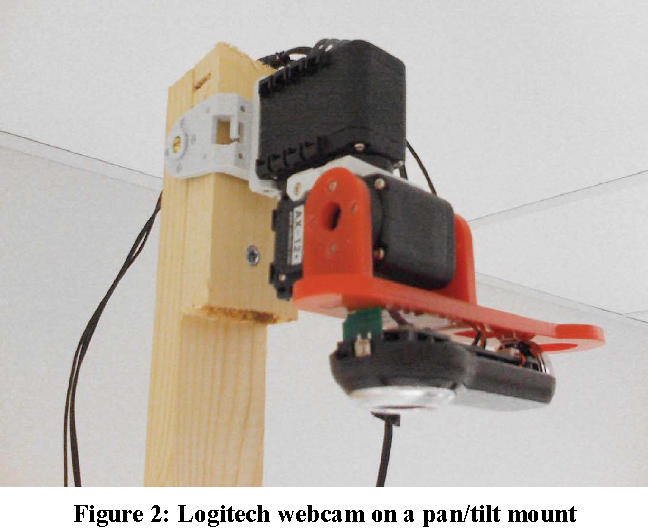 Figure 6 from An inexpensive hand-eye system for undergraduate