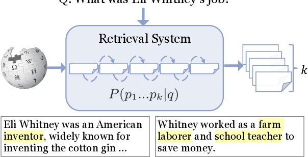 Figure 1 for Joint Passage Ranking for Diverse Multi-Answer Retrieval