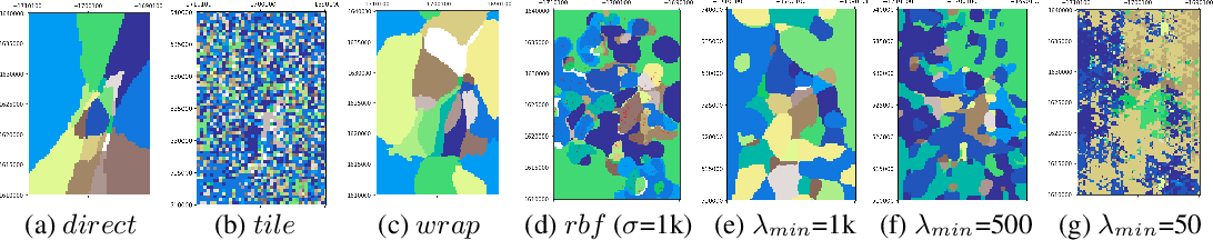 Figure 3 for Multi-Scale Representation Learning for Spatial Feature Distributions using Grid Cells