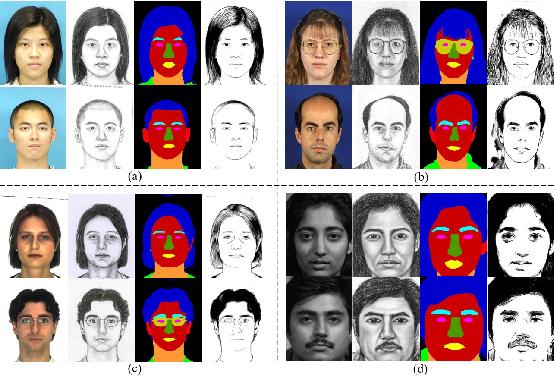 Figure 1 for Face Sketch Synthesis via Semantic-Driven Generative Adversarial Network
