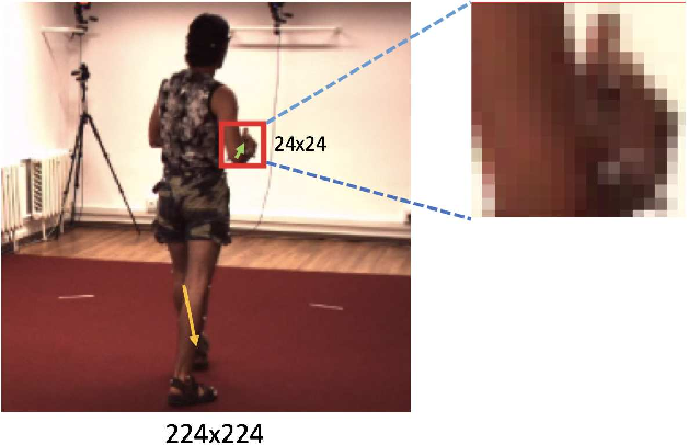 Figure 3 for Patch-based 3D Human Pose Refinement