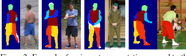 Figure 4 for Unite the People: Closing the Loop Between 3D and 2D Human Representations
