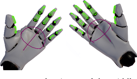 Figure 3 for A Visually Plausible Grasping System for Object Manipulation and Interaction in Virtual Reality Environments
