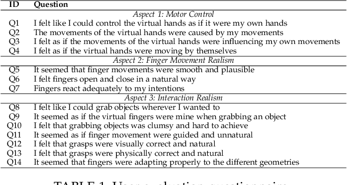Figure 2 for A Visually Plausible Grasping System for Object Manipulation and Interaction in Virtual Reality Environments